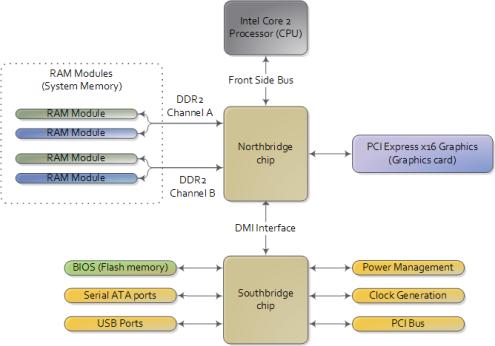 skema-motherboard-asus